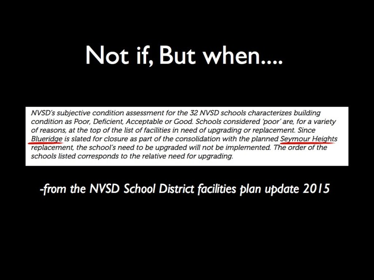 Not if, but when. Public Forum Monday April 4th on future of school lands once Blueridge Elementary Closes.