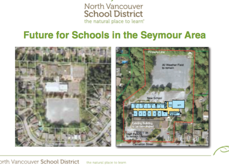 School District's presentation slides from April 4th Meeting + links to relevant documents